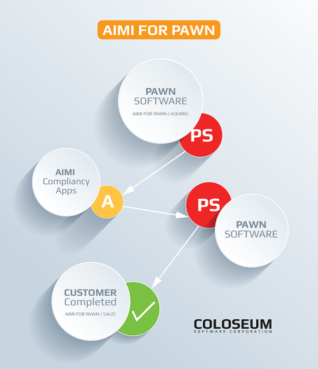 AIMI for Pawn